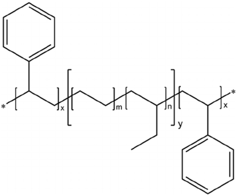 Structure of styrene ethylene butadiene styrene-SEBS